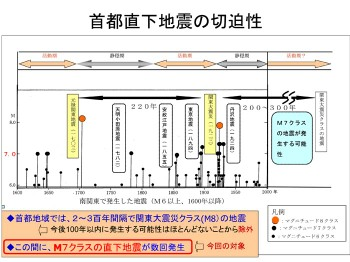 Higai_gaiyou2_2